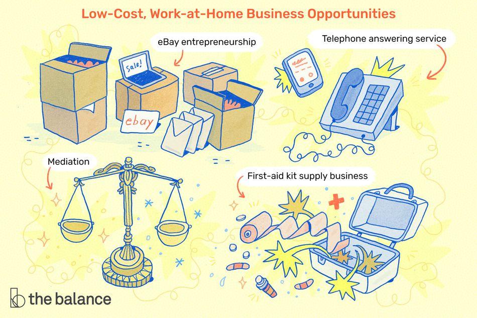Kadınlar için 5 Adet Düşük Bütçeli Evden İş Yapma Fırsatı 1